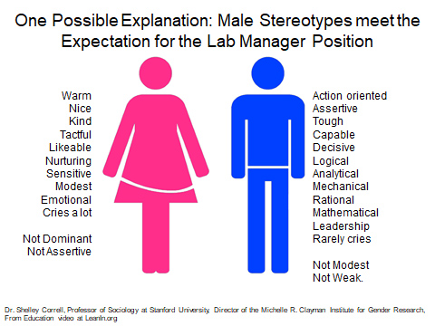 Male-Female-Stereotypes